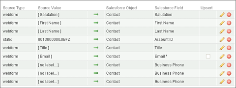 how to set delivery field salesforce